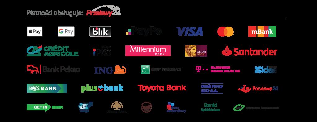 Metody płatności - Przelewy24